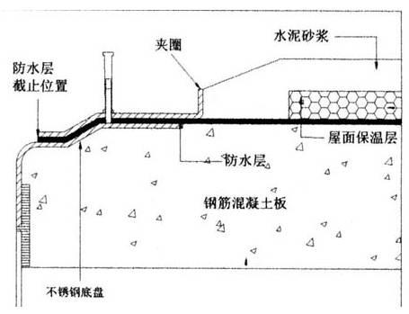 虹吸排水安装技术流程|广东克拉管|广东内肋管|广东钢丝网骨架管